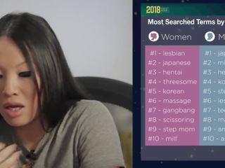 zadarmo čierny porno Pornhub Stiahnuť video porno mama a syn
